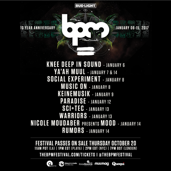 BPM parties list