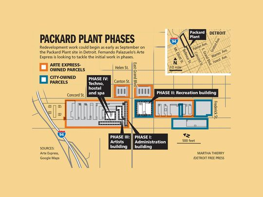 Packard Plant Phase