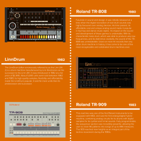 The Evolution of Drum Machines In One Infographic