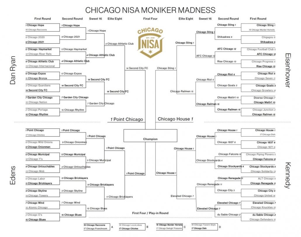 Chicago House - NISA Pro Soccer